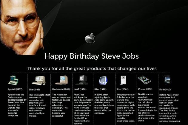 Steve Jobs-2
